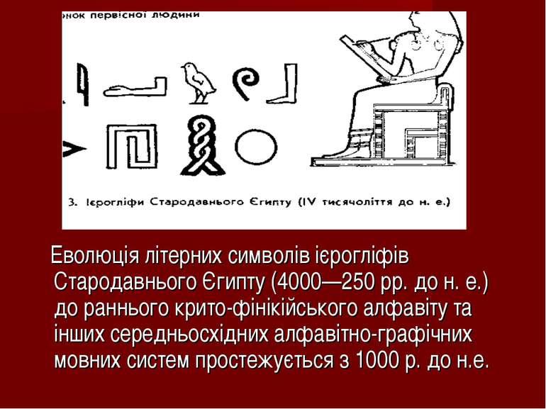 Еволюція літерних символів ієрогліфів Стародавнього Єгипту (4000—250 pp. до н...
