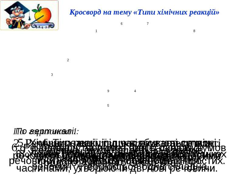 Кросворд на тему «Типи хімічних реакцій» Жукова О.В. Новоукраїнська ЗШ №8 Кір...