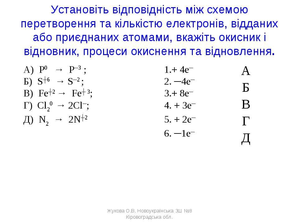Установіть відповідність між схемою перетворення та кількістю електронів, від...