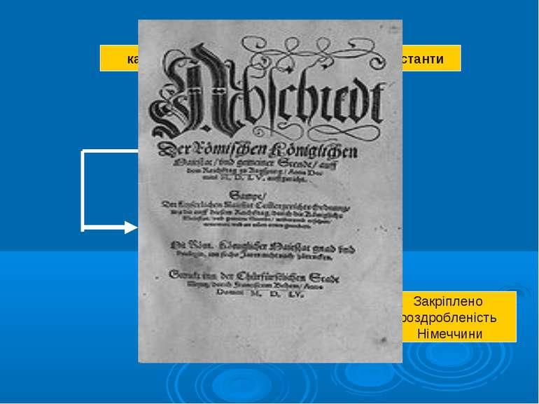 Аугсбурзький релігійний мир – 1555р. Визнано рівноправ'я католиків та протест...
