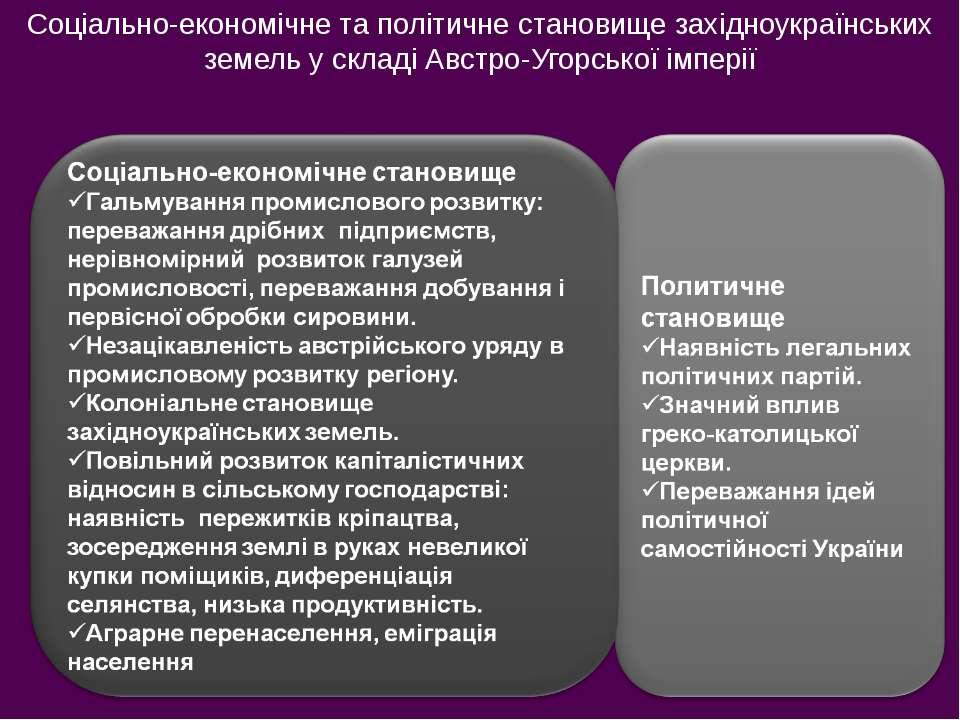 Соціально-економічне та політичне становище західноукраїнських земель у склад...
