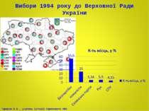 Вибори 1994 року до Верховної Ради України Тарасов В.В., учитель історії Серп...
