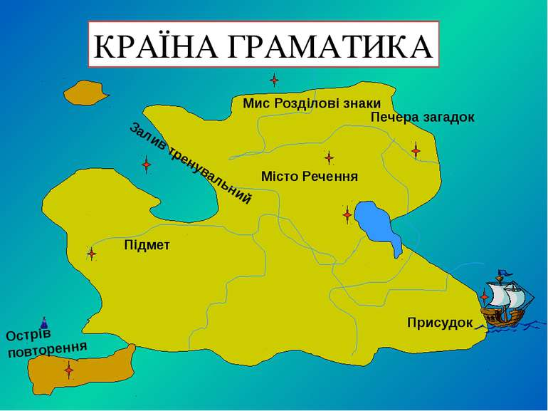 Острів повторення Підмет Залив тренувальний Мис Розділові знаки Печера загадо...
