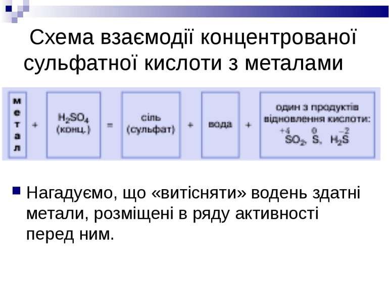 Схема взаємодії концентрованої сульфатної кислоти з металами Нагадуємо, що «в...