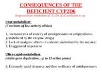 CONSEQUENCES OF THE DEFICIENT CYP2D6 Responsible for metabolism of 15-25% of ...