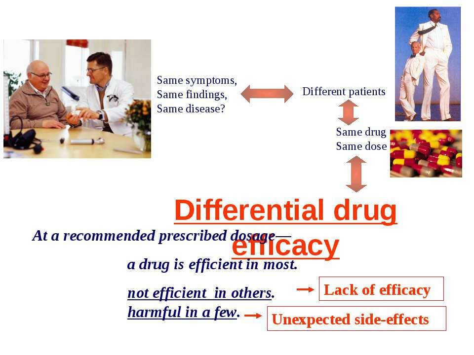 Differential drug efficacy Same symptoms, Same findings, Same disease? Same d...
