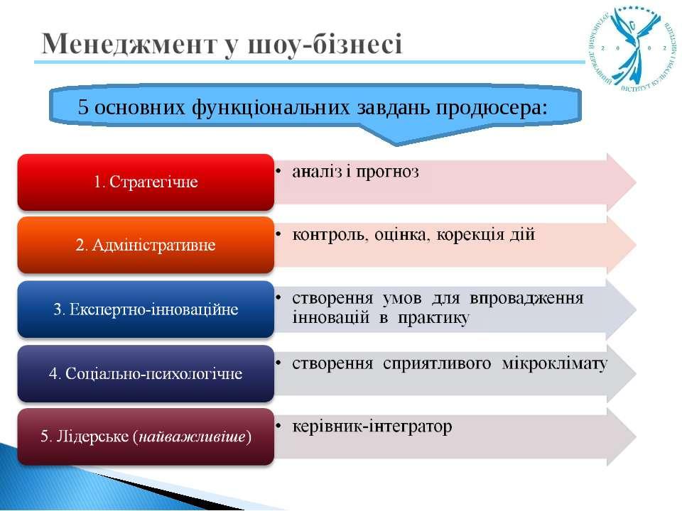 5 основних функціональних завдань продюсера: