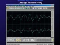 М.Кононов © 2002 E-mail: mvk@univ.kiev.ua Структура звукового потоку Типізаці...
