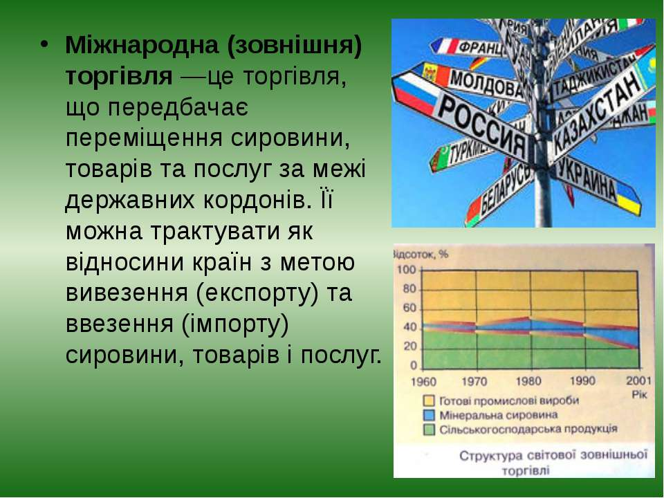 Міжнародна (зовнішня) торгівля—це торгівля, що передбачає переміщення сирови...