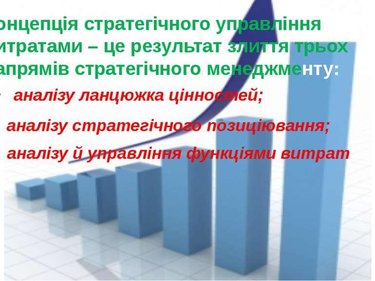 Концепція стратегічного управління витратами – це результат злиття трьох напр...