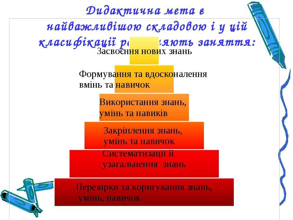 Дидактична мета є найважливішою складовою і у цій класифікації розрізняють за...