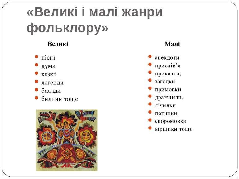 «Великі і малі жанри фольклору» Великі пісні думи казки легенди балади билини...