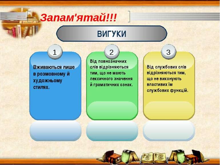 www.themegallery.com Запам'ятай!!! ВИГУКИ www.themegallery.com LOGO