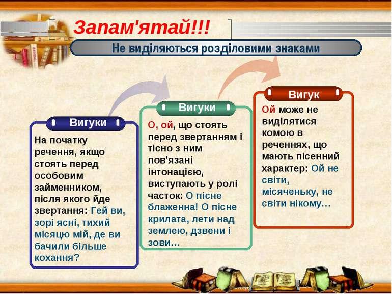 www.themegallery.com Запам'ятай!!! Не виділяються розділовими знаками www.the...