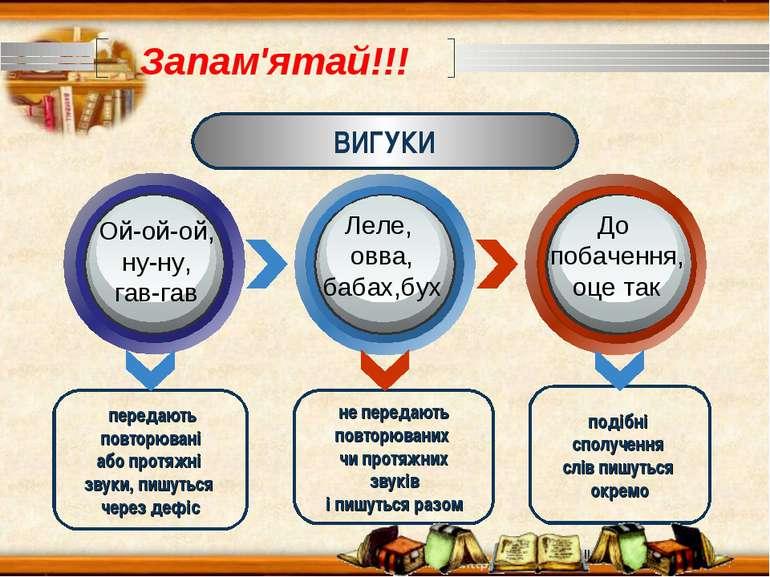 www.themegallery.com Запам'ятай!!! передають повторювані або протяжні звуки, ...