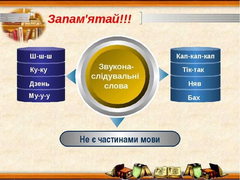 www.themegallery.com Звукона- слідувальні слова Не є частинами мови Ку-ку Дзе...