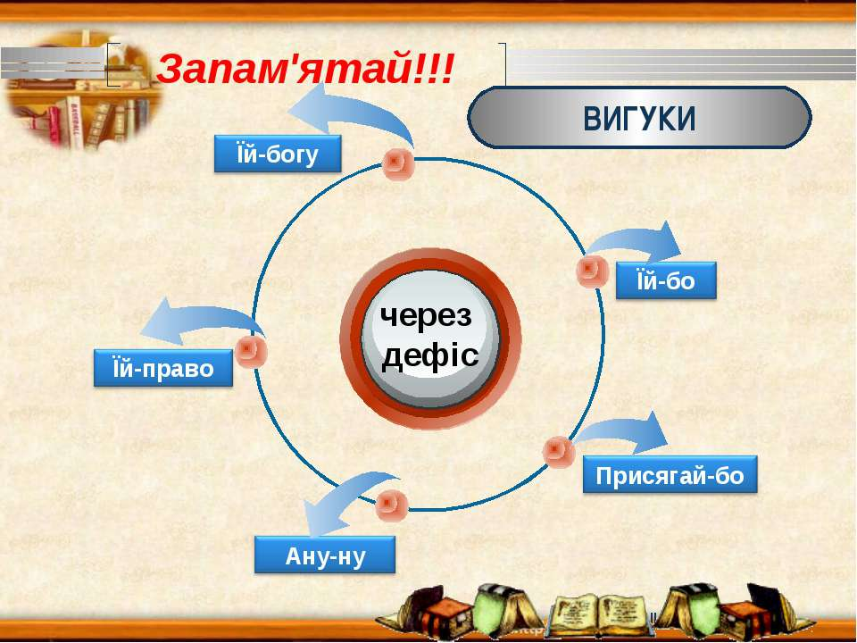 www.themegallery.com Запам'ятай!!! через дефіс ВИГУКИ www.themegallery.com LOGO