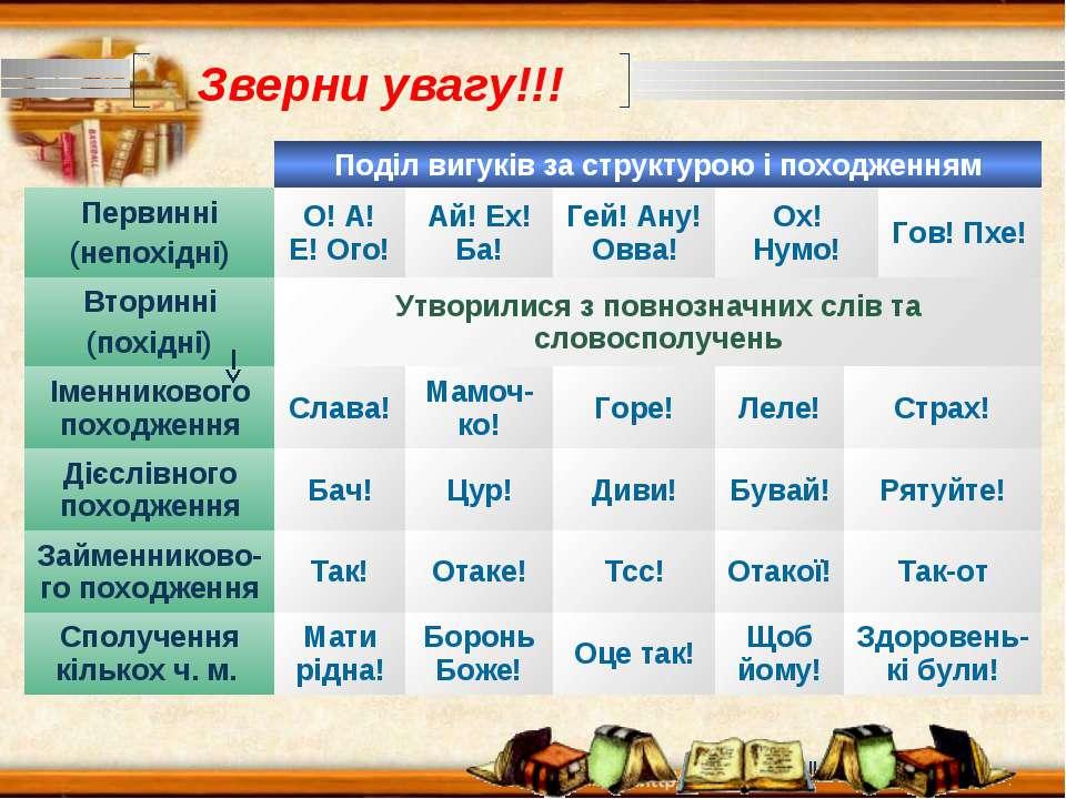 www.themegallery.com Зверни увагу!!! Поділ вигуків за структурою і походження...