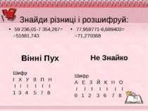 Знайди різниці і розшифруй: 59 236,01-7 354,267= =51881,743 Вінні Пух Шифр І ...