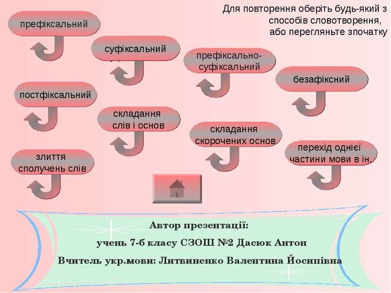 суфіксальний Для повторення оберіть будь-який з способів словотворення, або п...
