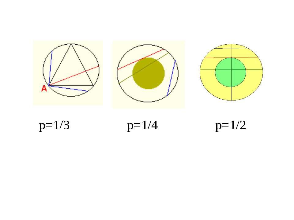 p=1/3 p=1/4 p=1/2