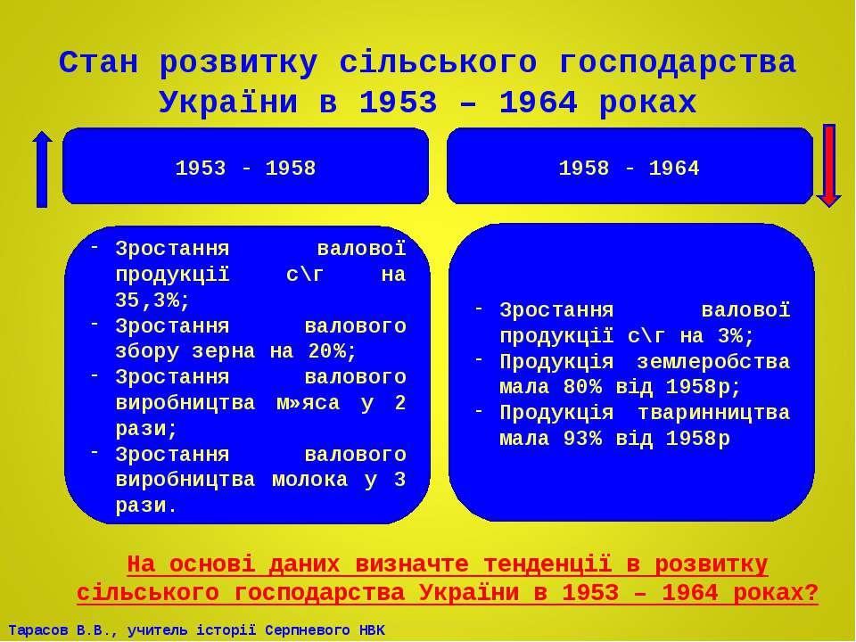 Стан розвитку сільського господарства України в 1953 – 1964 роках 1953 - 1958...