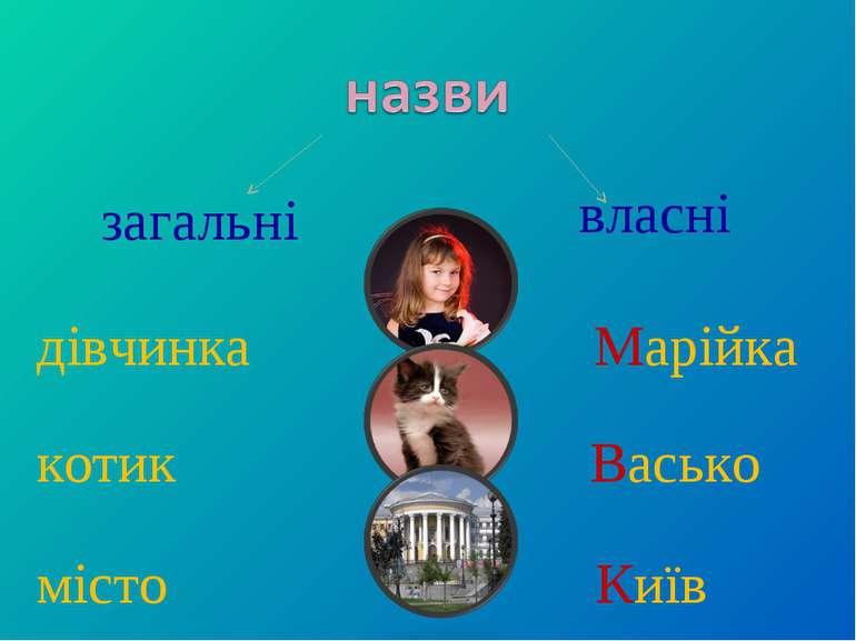 загальні власні дівчинка Марійка котик Васько місто Київ