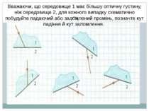 Вважаючи, що середовище 1 має більшу оптичну густину, ніж середовище 2, для к...
