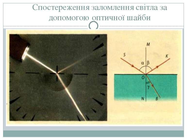 Спостереження заломлення світла за допомогою оптичної шайби