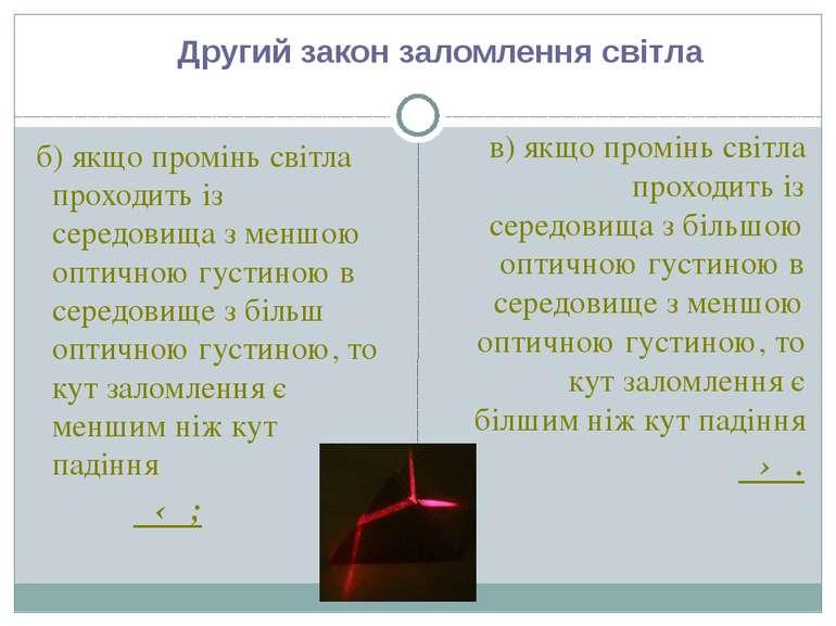 б) якщо промінь світла проходить із середовища з меншою оптичною густиною в с...