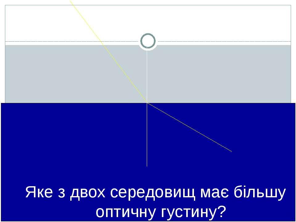 Яке з двох середовищ має більшу оптичну густину?