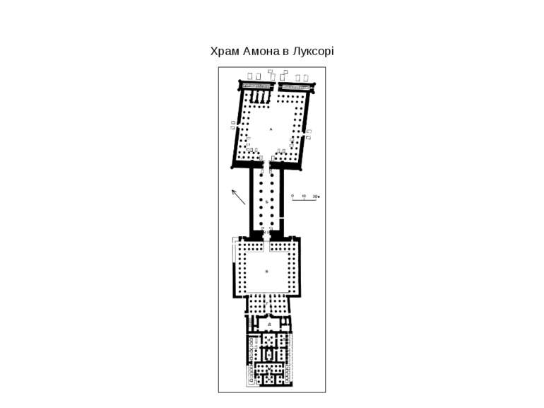 Храм Амона в Луксорі