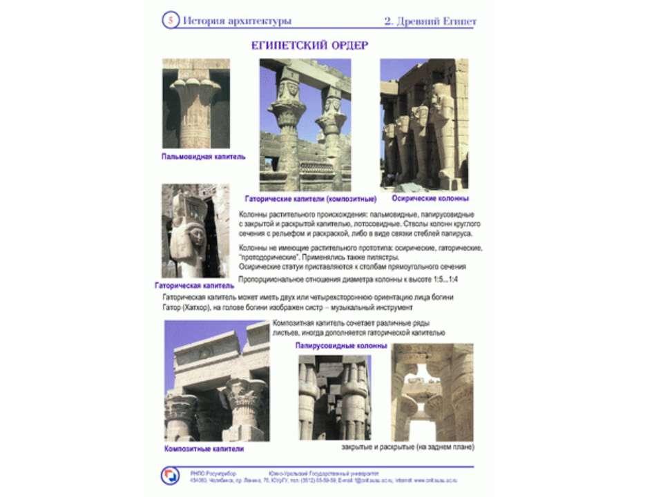 Ордерна система Єгипту
