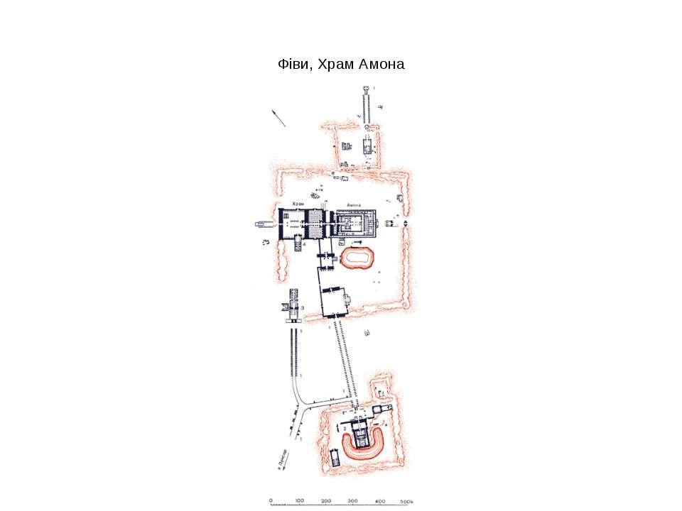 Фіви, Храм Амона