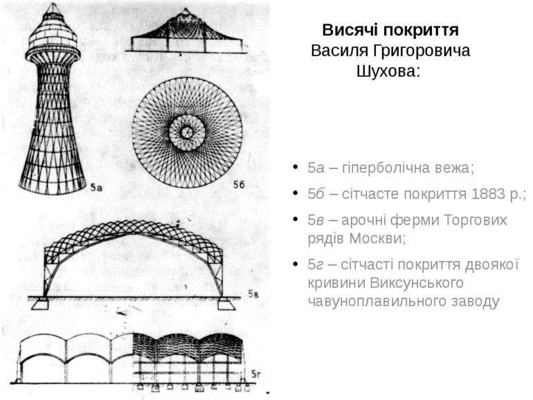 Висячі покриття Василя Григоровича Шухова: 5а – гіперболічна вежа; 5б – сітча...