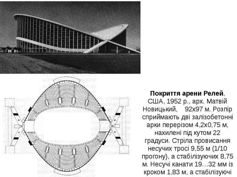 Покриття арени Релей, США, 1952 р., арх. Матвій Новицький, 92х97 м. Розпір сп...