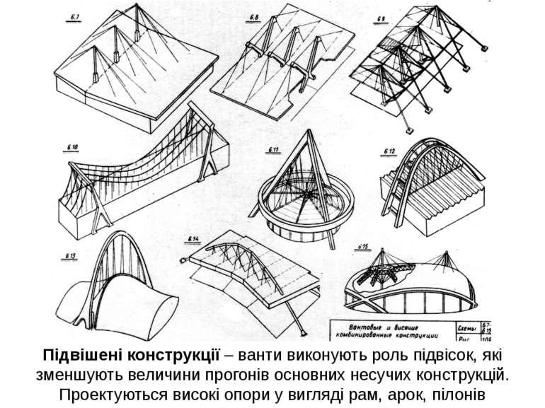 Підвішені конструкції – ванти виконують роль підвісок, які зменшують величини...