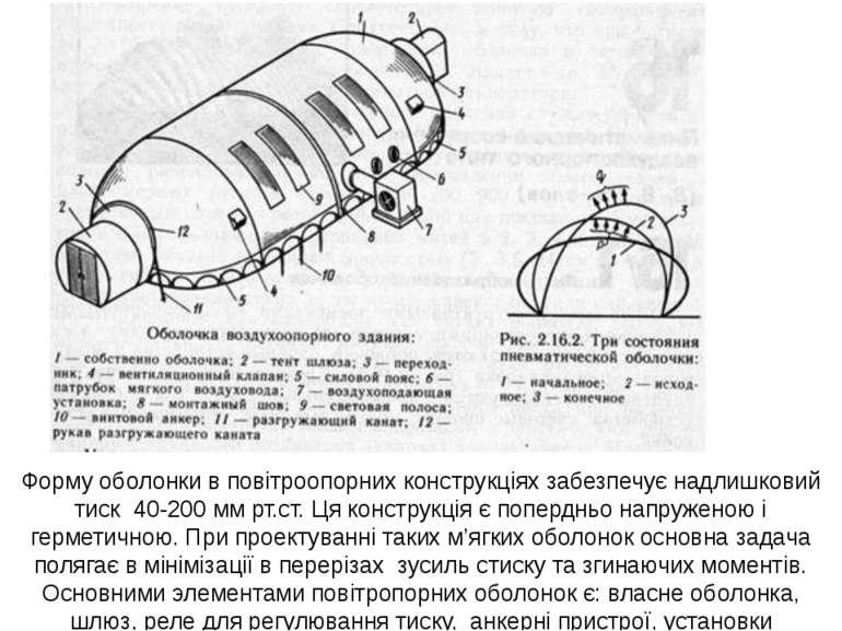 Форму оболонки в повітроопорних конструкціях забезпечує надлишковий тиск 40-...