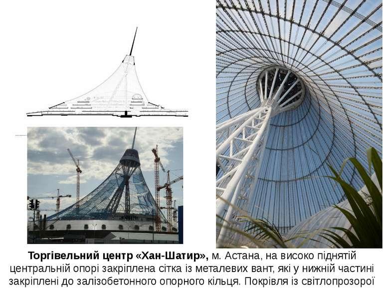 Торгівельний центр «Хан-Шатир», м. Астана, на високо піднятій центральній опо...