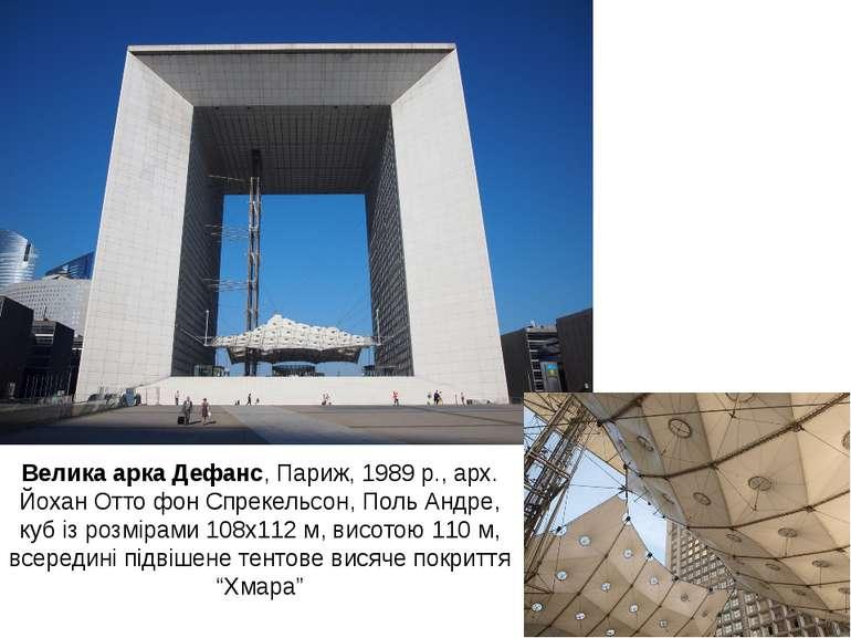 Велика арка Дефанс, Париж, 1989 р., арх. Йохан Отто фон Спрекельсон, Поль Анд...