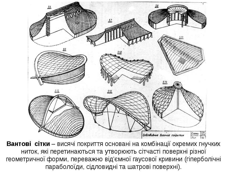 Вантові сітки – висячі покриття основані на комбінації окремих гнучких ниток,...