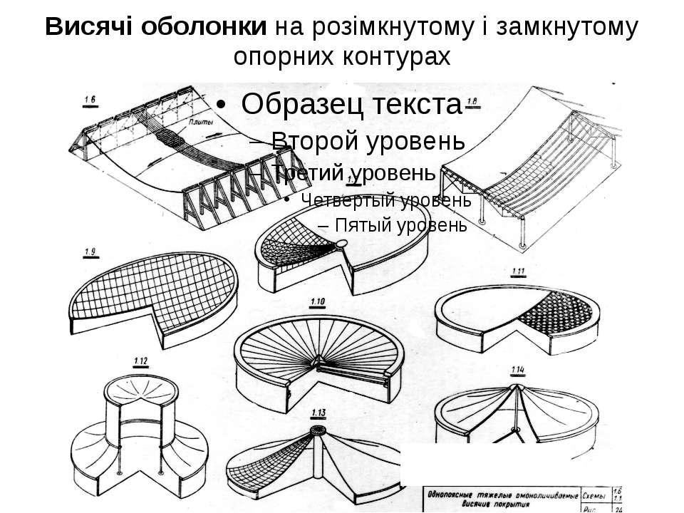 Висячі оболонки на розімкнутому і замкнутому опорних контурах