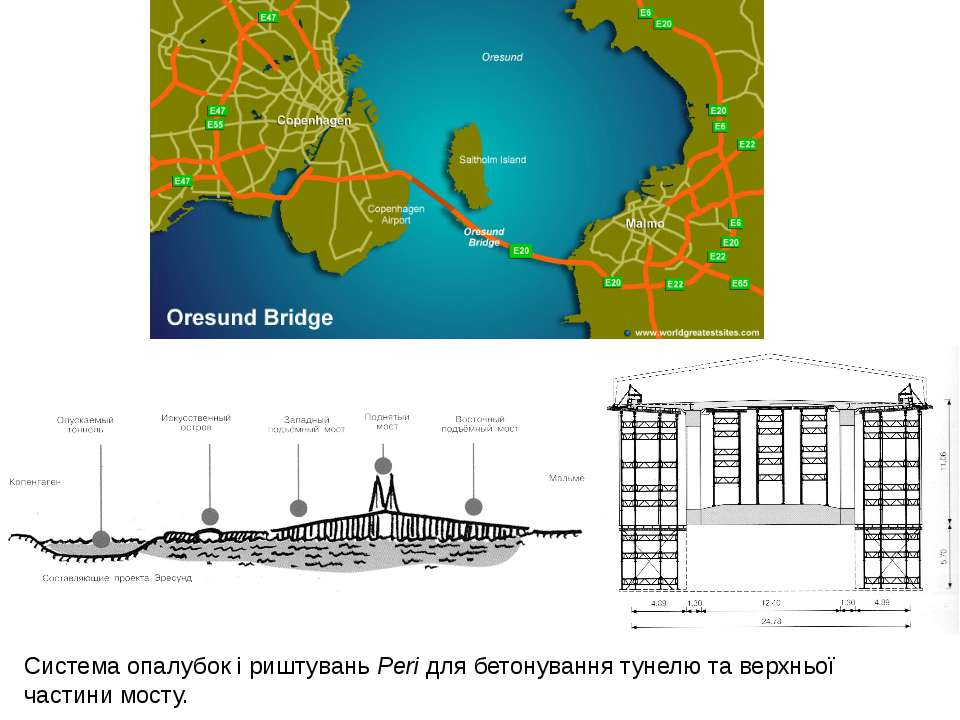 Система опалубок і риштувань Peri для бетонування тунелю та верхньої частини ...
