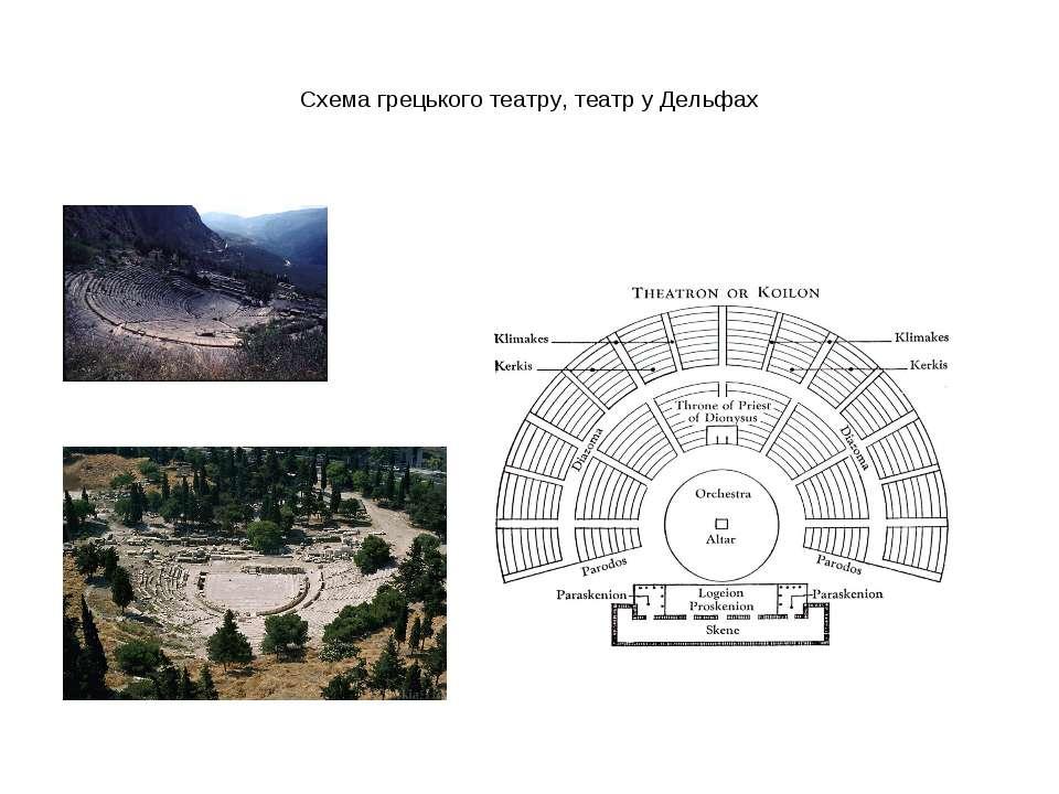 Схема грецького театру, театр у Дельфах