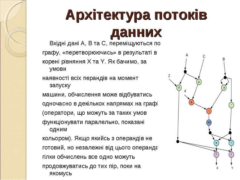 Архітектура потоків данних Вхідні дані А, B та C, переміщуються по графу, «пе...