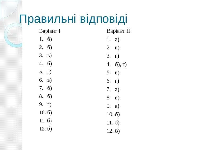 Правильні відповіді Варіант І 1. б) 2. б) 3. в) 4. б) 5. г) 6. в) 7. б) 8. б)...