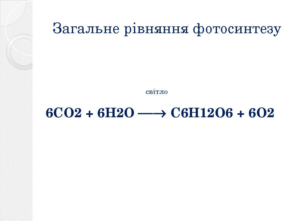 Загальне рівняння фотосинтезу 6СО2 + 6Н2О С6Н12О6 + 6О2 світло