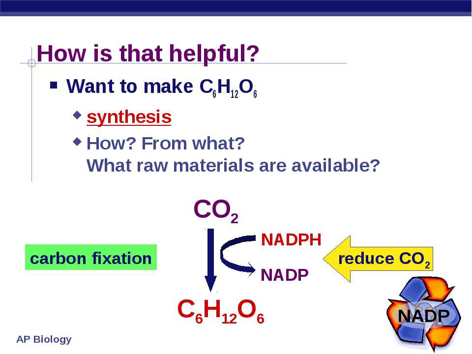 How is that helpful? Want to make C6H12O6 synthesis How? From what? What raw ...