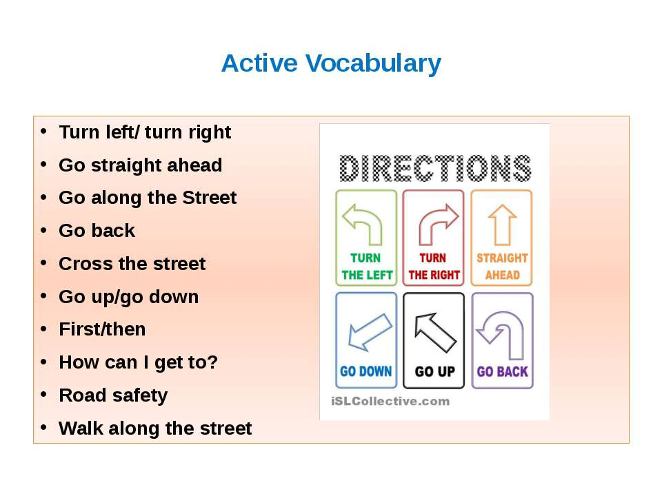 Active Vocabulary Turn left/ turn right Go straight ahead Go along the Street...