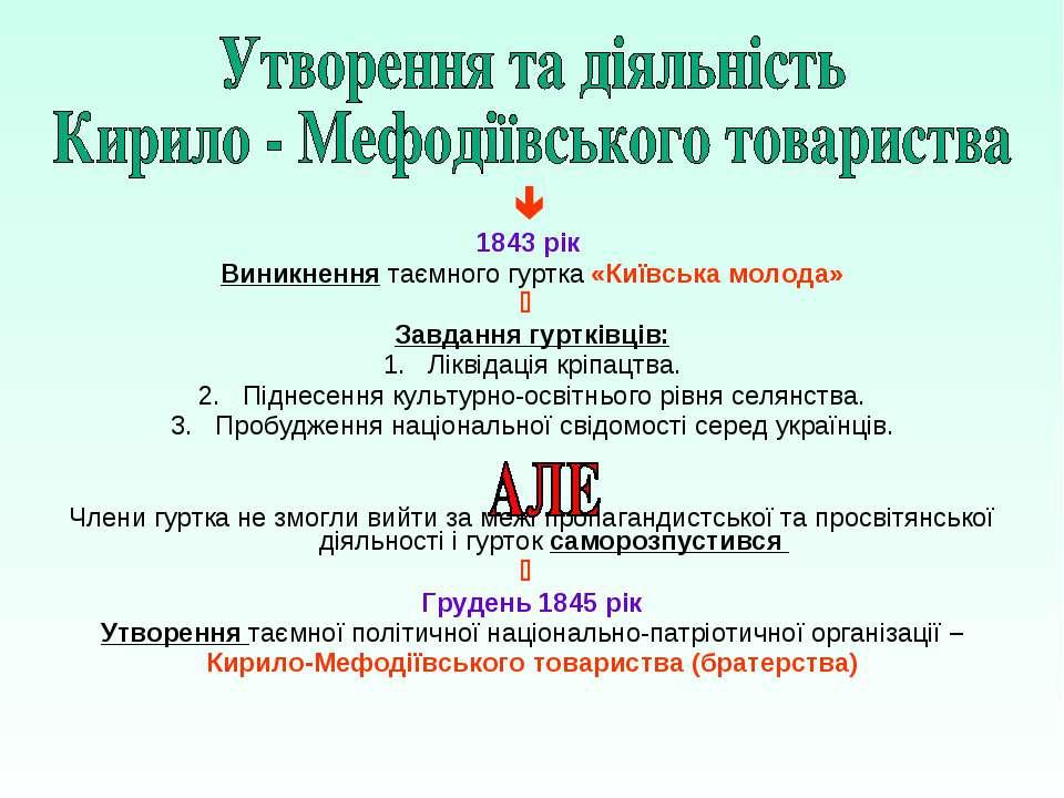 1843 рік Виникнення таємного гуртка «Київська молода» Завдання гуртківців: Лі...